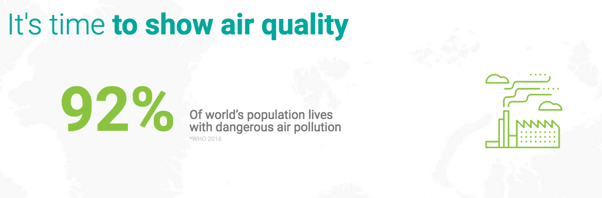 Air Pollution Fact Areas.png