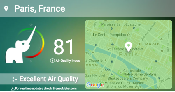 BreezoMeter widget - Paris