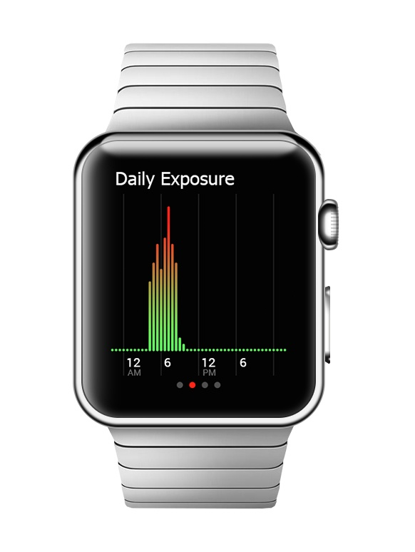 air pollution exposure apple watch