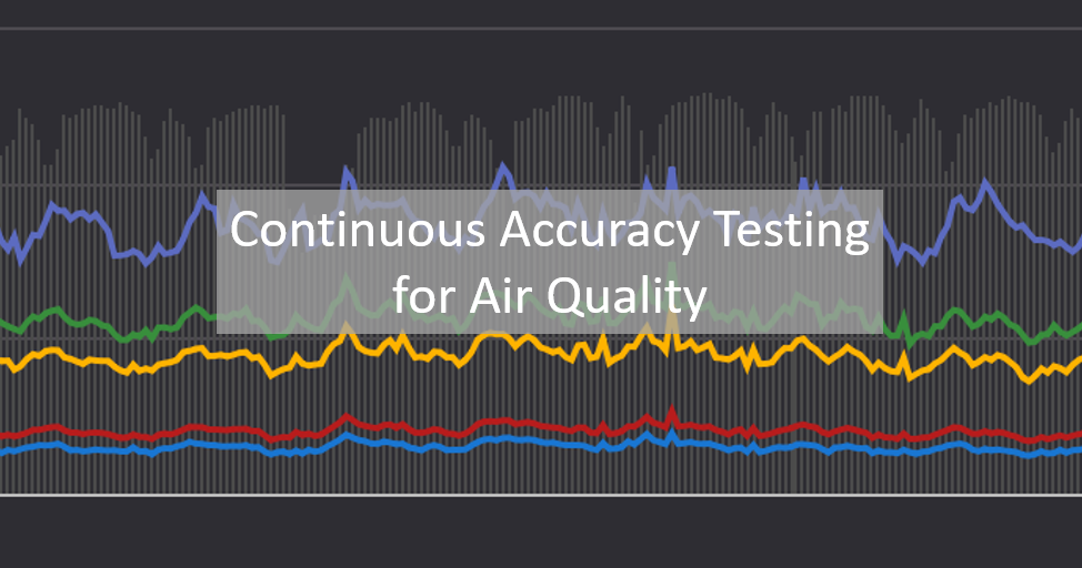Continuous Accuracy Testing for Air Quality