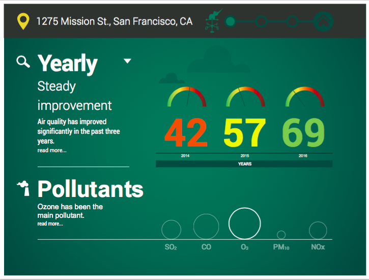 real estate air quality.png