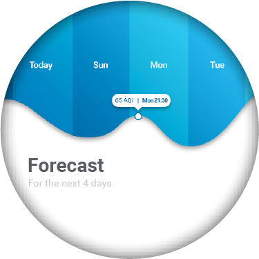forecast_asset@2x.png